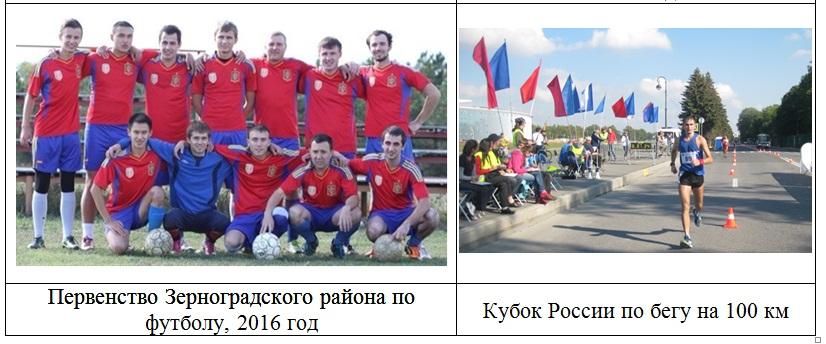 Спорт 3